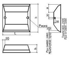 Чертеж плиты фундамента шириной от 800 до 3200 мм